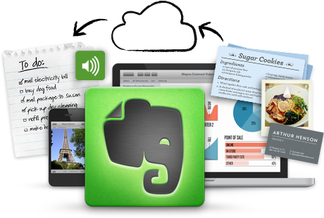 Youtube And Evernote Web Clipper Diana Marcus
